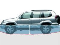SUV小白解读 底盘越高涉水就越深吗?