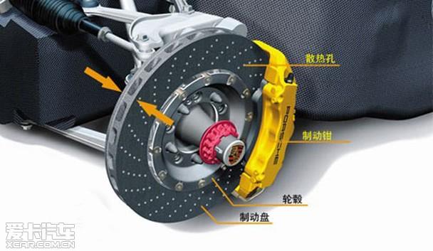 不容忽视的安全 谈刹车片的选择与更换